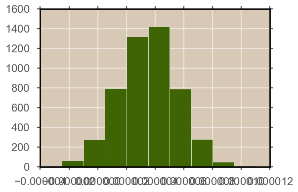 spacious-matplotlib-tickss